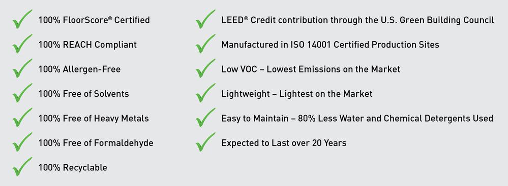 US Sustainability Checklist